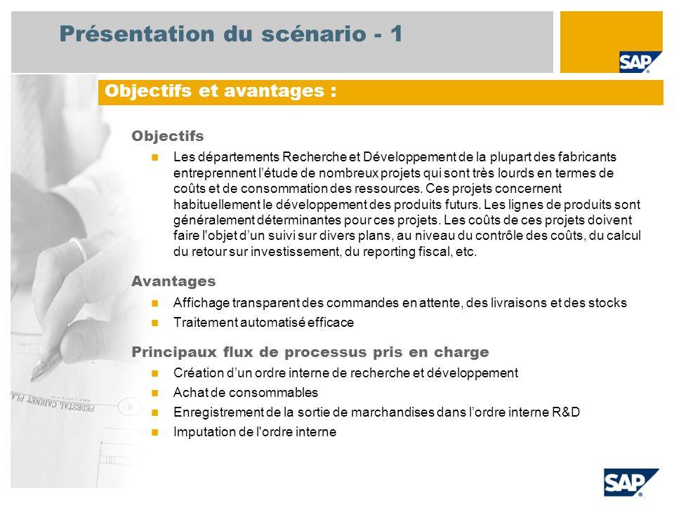 Présentation du scénario - 1 Objectifs Les départements Recherche et Développement de la plupart des fabricants entreprennent létude de nombreux proje