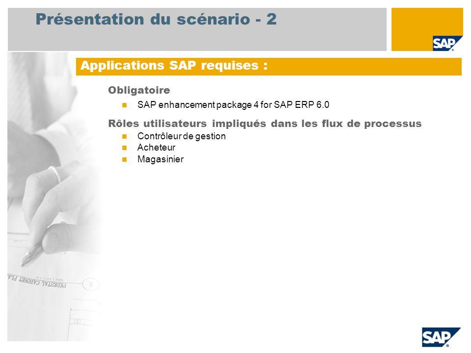 Présentation du scénario - 3 Ordre interne de recherche et développement - Comptabilisation réelle Ce processus utilise la fonctionnalité dordre interne de SAP qui permet de suivre les coûts et les statuts.