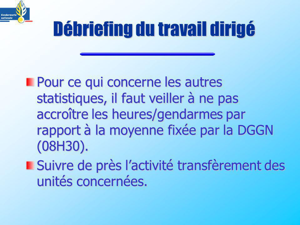 Pour ce qui concerne les autres statistiques, il faut veiller à ne pas accroître les heures/gendarmes par rapport à la moyenne fixée par la DGGN (08H3