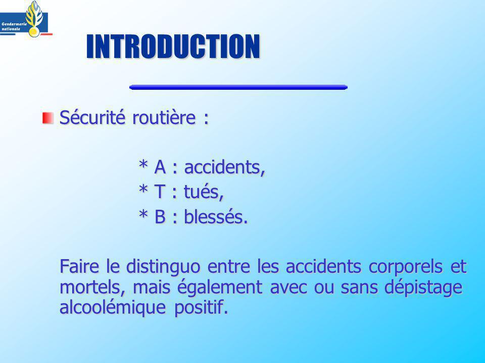 Sécurité routière : * A : accidents, * T : tués, * B : blessés. Faire le distinguo entre les accidents corporels et mortels, mais également avec ou sa