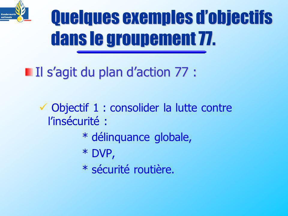 Il sagit du plan daction 77 : Objectif 1 : consolider la lutte contre linsécurité : * délinquance globale, * DVP, * sécurité routière. Quelques exempl