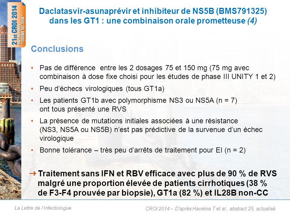 La Lettre de linfectiologue Daclatasvir-asunaprévir et inhibiteur de NS5B (BMS791325) dans les GT1 : une combinaison orale prometteuse (4) Pas de diff