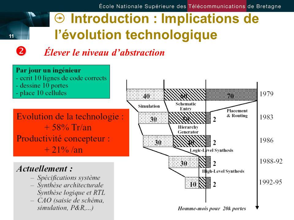 - 11 - Introduction : Implications de lévolution technologique Élever le niveau dabstraction