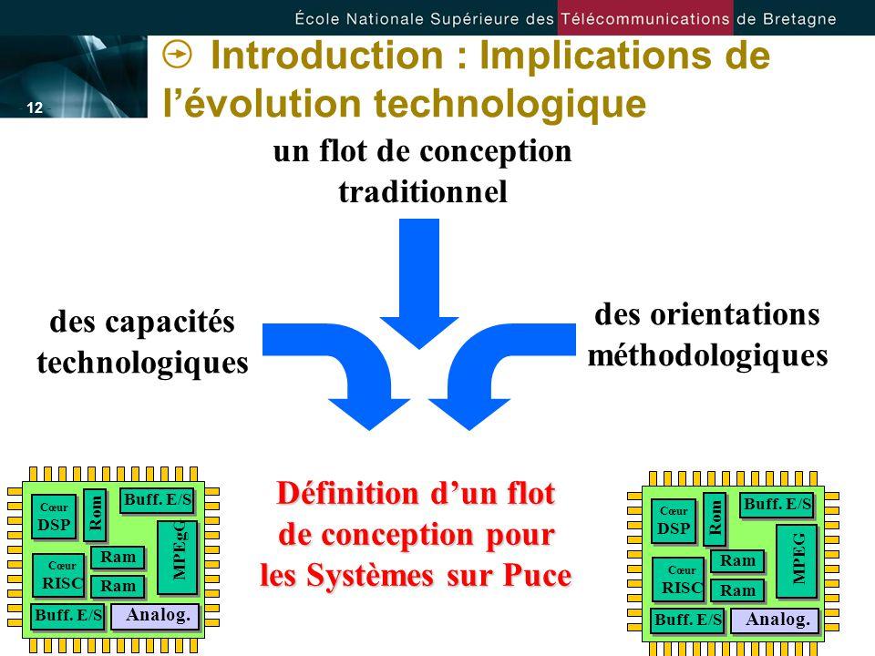 - 12 - Introduction : Implications de lévolution technologique Cœur RISC Cœur DSP MPEG Analog. Buff. E/S Rom Buff. E/S Ram des capacités technologique