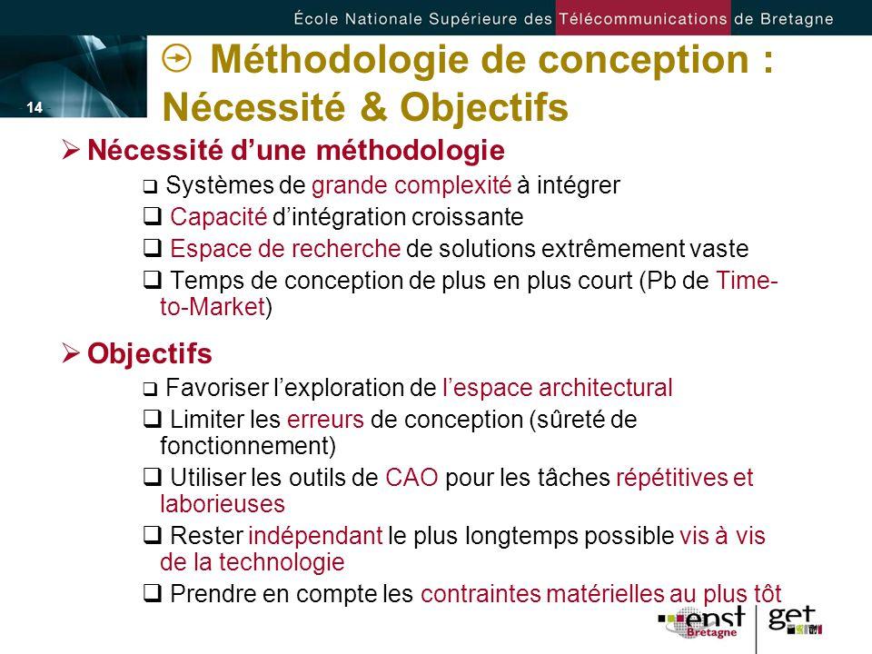 - 14 - Méthodologie de conception : Nécessité & Objectifs Nécessité dune méthodologie Systèmes de grande complexité à intégrer Capacité dintégration c