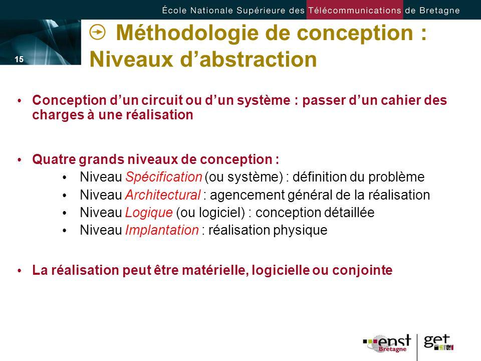 - 15 - Méthodologie de conception : Niveaux dabstraction Conception dun circuit ou dun système : passer dun cahier des charges à une réalisation Quatr