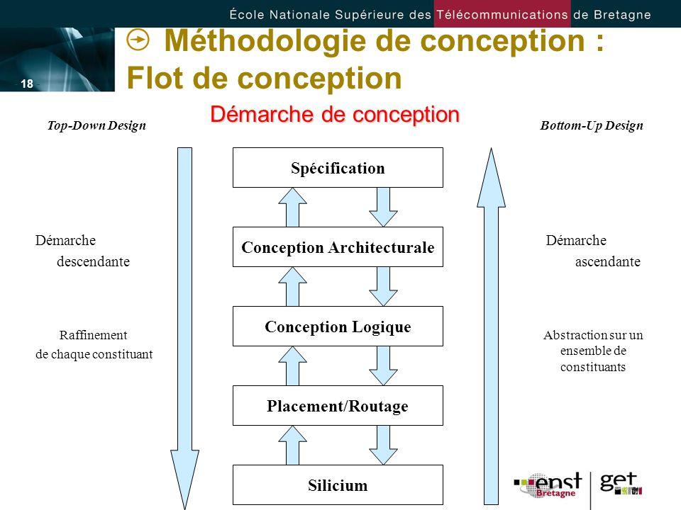 - 18 - Méthodologie de conception : Flot de conception Démarche de conception Spécification Conception Architecturale Conception Logique Placement/Rou