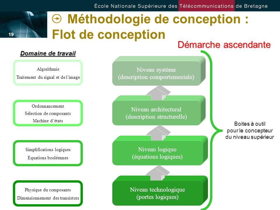 - 19 - Méthodologie de conception : Flot de conception Niveau technologique (portes logiques) Niveau logique (équations logiques) Niveau architectural