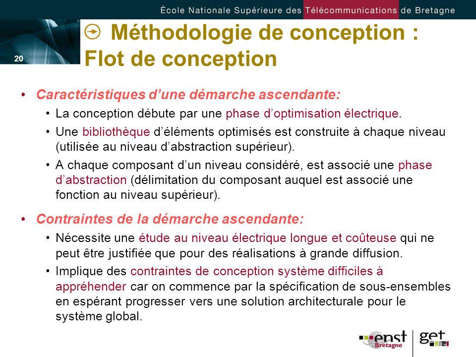 - 20 - Méthodologie de conception : Flot de conception Caractéristiques dune démarche ascendante: La conception débute par une phase doptimisation éle