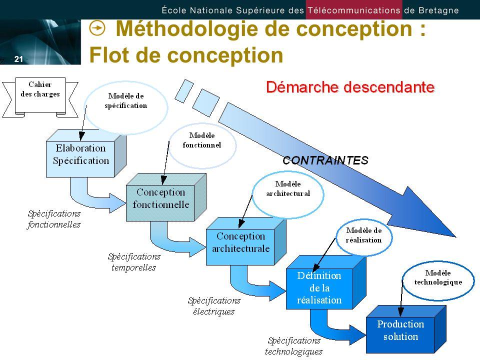 - 21 - Méthodologie de conception : Flot de conception