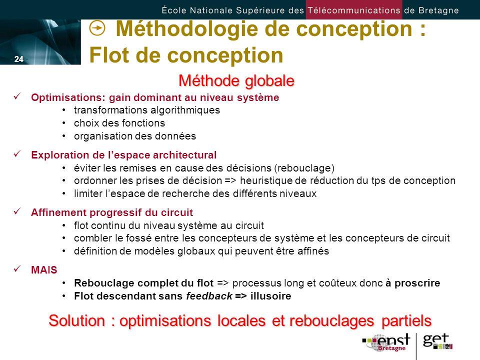 - 24 - Méthodologie de conception : Flot de conception Méthode globale Optimisations: gain dominant au niveau système transformations algorithmiques c