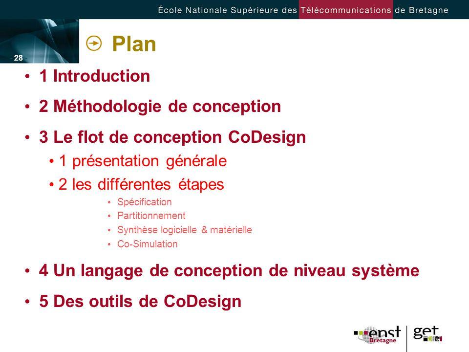 - 28 - Plan 1 Introduction 2 Méthodologie de conception 3 Le flot de conception CoDesign 1 présentation générale 2 les différentes étapes Spécificatio