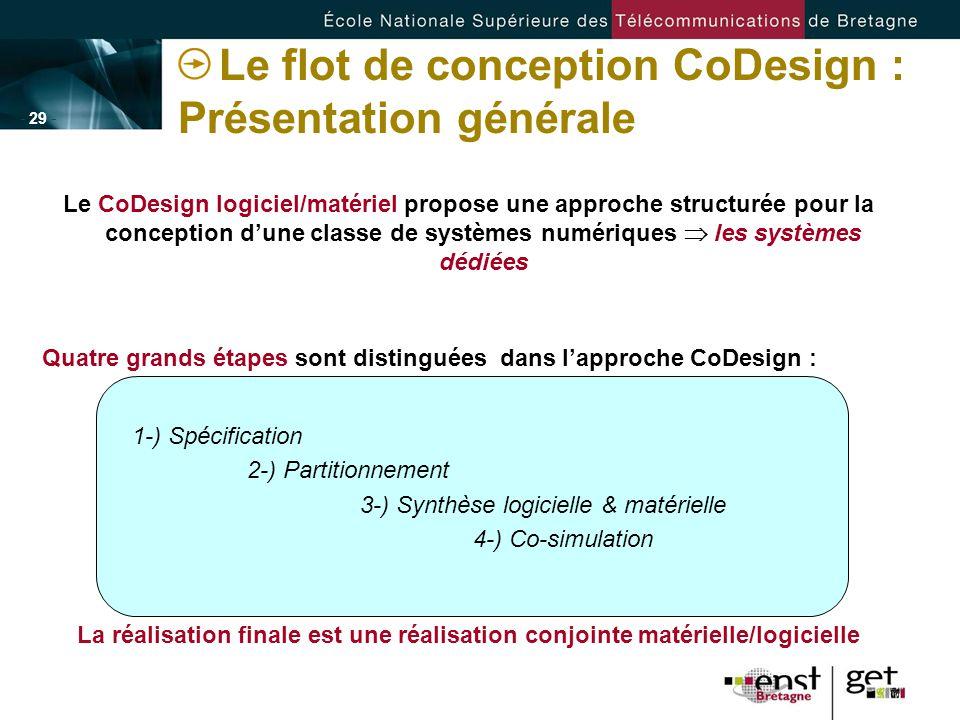 - 29 - Le CoDesign logiciel/matériel propose une approche structurée pour la conception dune classe de systèmes numériques les systèmes dédiées Quatre