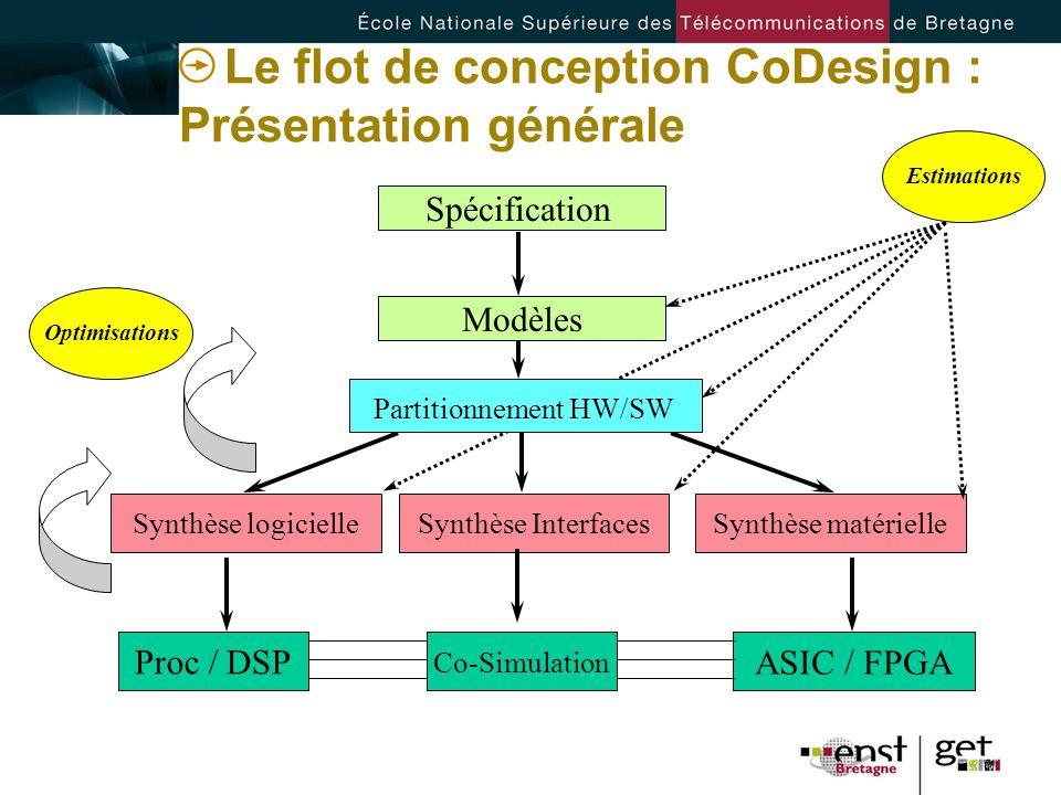 - 30 - Spécification Synthèse logicielleSynthèse InterfacesSynthèse matérielle Proc / DSP ASIC / FPGA Estimations Modèles Partitionnement HW/SW Optimi