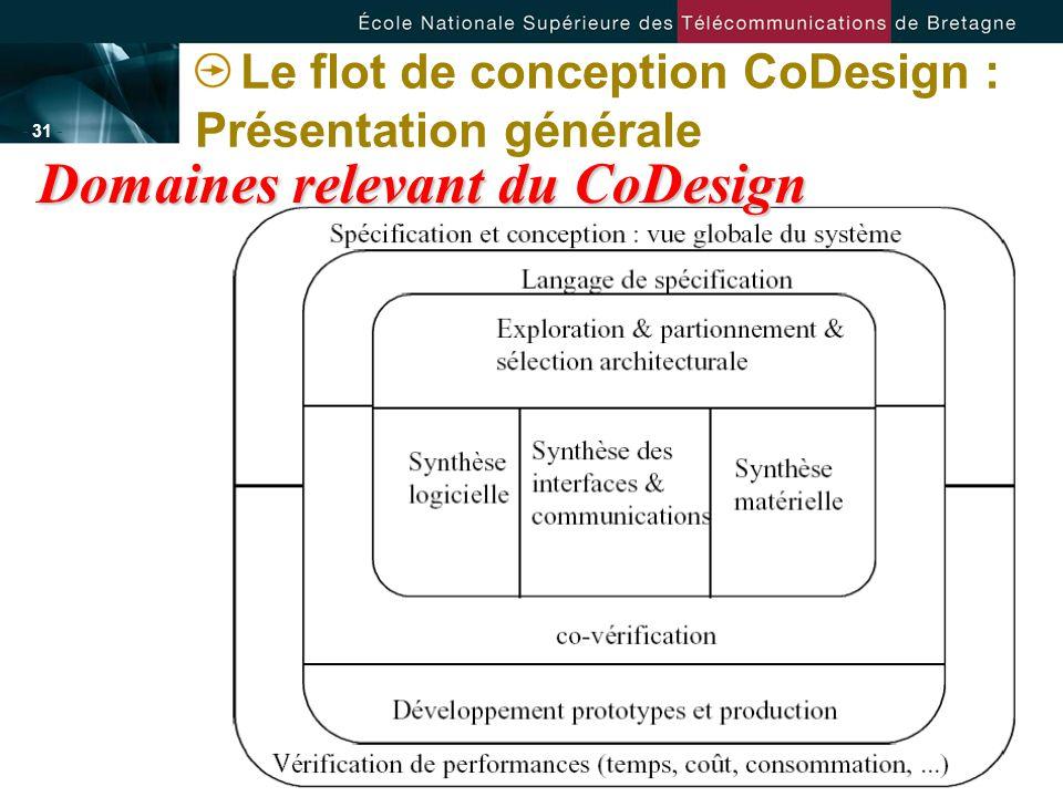 - 31 - Domaines relevant du CoDesign Le flot de conception CoDesign : Présentation générale
