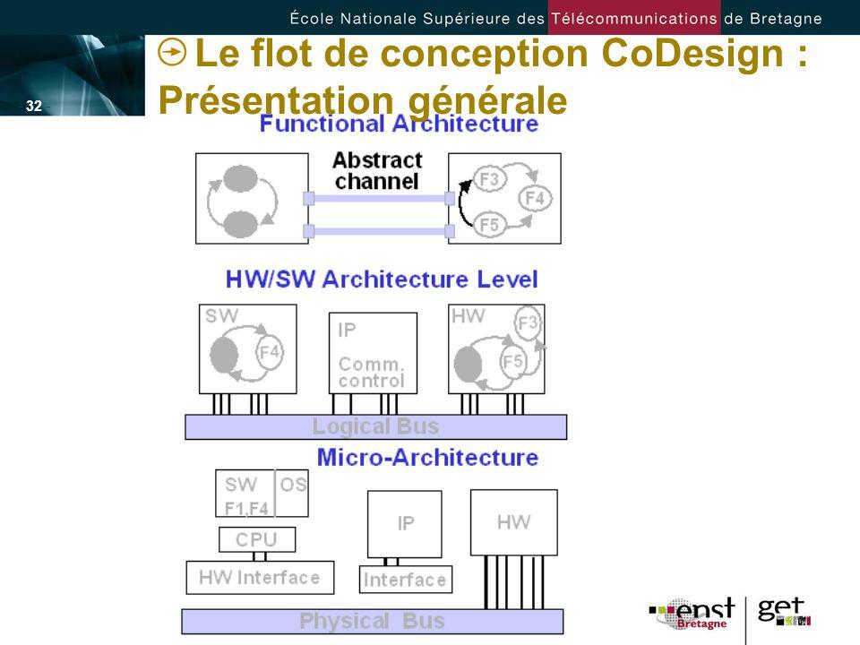 - 32 - Le flot de conception CoDesign : Présentation générale