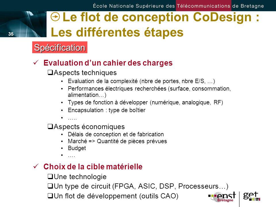 - 35 - Le flot de conception CoDesign : Les différentes étapes Spécification Evaluation dun cahier des charges Aspects techniques Evaluation de la com