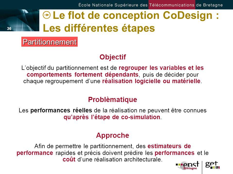 - 36 - Le flot de conception CoDesign : Les différentes étapes Partitionnement Objectif Lobjectif du partitionnement est de regrouper les variables et