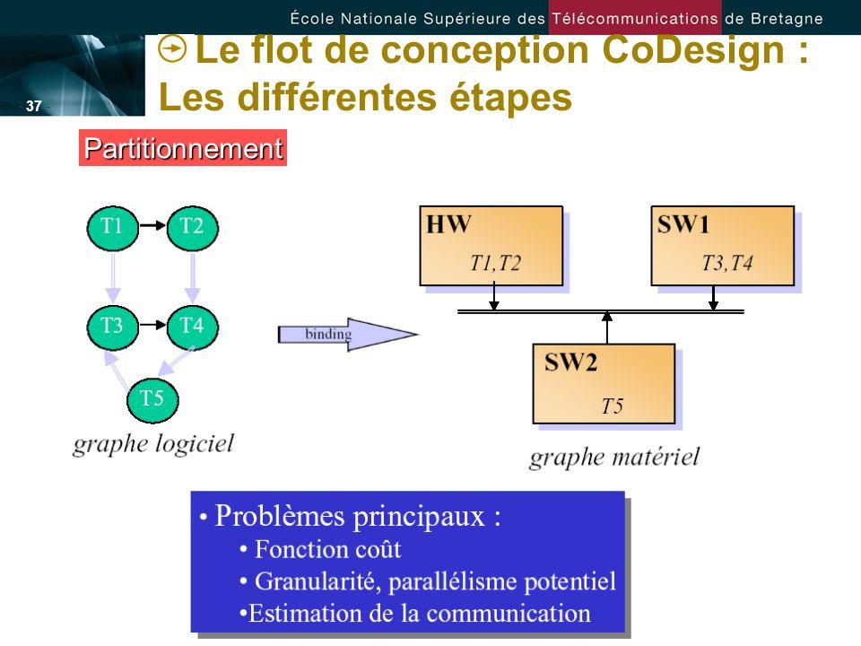- 37 - Le flot de conception CoDesign : Les différentes étapes Partitionnement