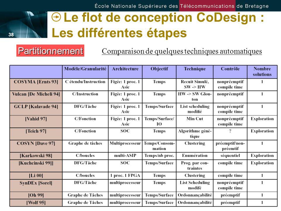 - 38 - Le flot de conception CoDesign : Les différentes étapes Partitionnement Comparaison de quelques techniques automatiques