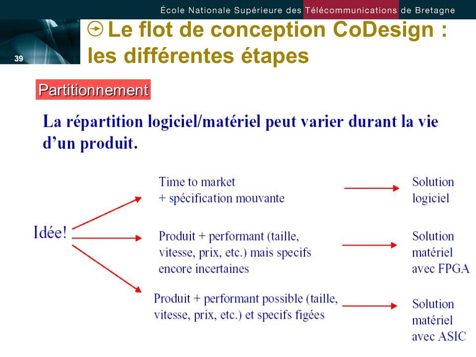 - 39 - Le flot de conception CoDesign : les différentes étapes Partitionnement