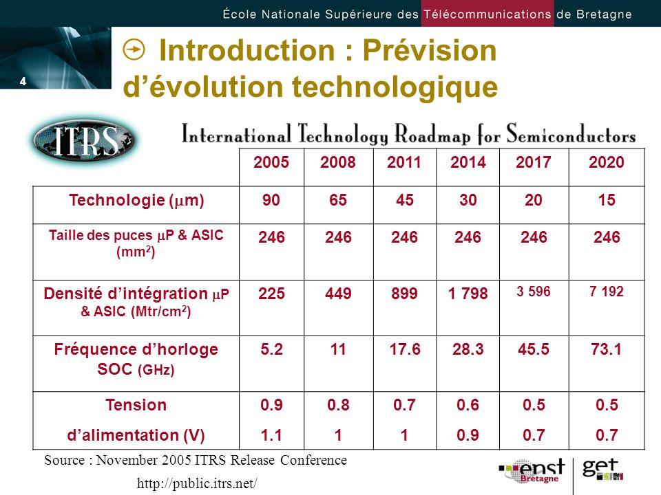 - 4 -- 4 - Introduction : Prévision dévolution technologique 200520082011201420172020 Technologie ( m) 906545302015 Taille des puces P & ASIC (mm 2 )