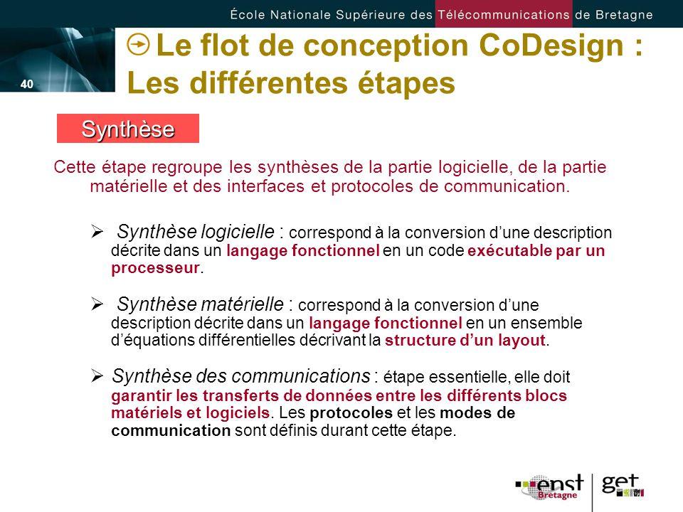 - 40 - Le flot de conception CoDesign : Les différentes étapes Synthèse Cette étape regroupe les synthèses de la partie logicielle, de la partie matér