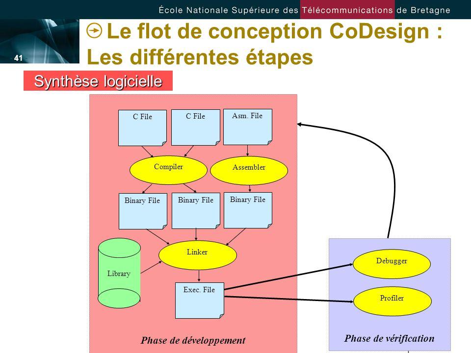 - 41 - Le flot de conception CoDesign : Les différentes étapes Synthèse logicielle Compiler Linker C File Asm. File Binary File Exec. File Assembler L