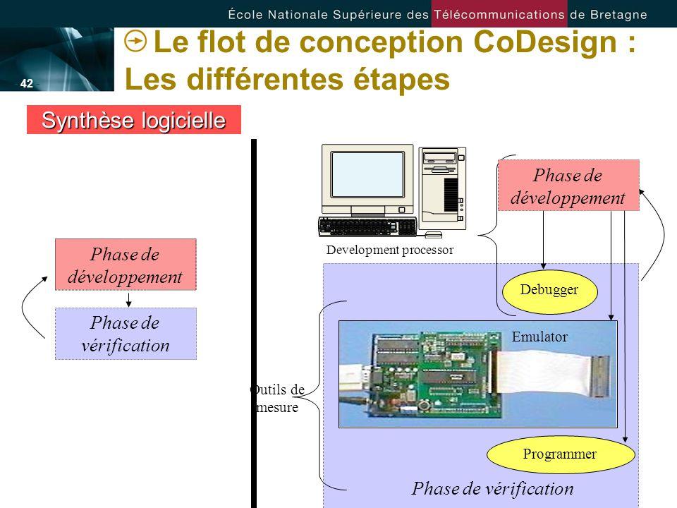 - 42 - Outils de mesure Le flot de conception CoDesign : Les différentes étapes Synthèse logicielle Phase de développement Phase de vérification Emula