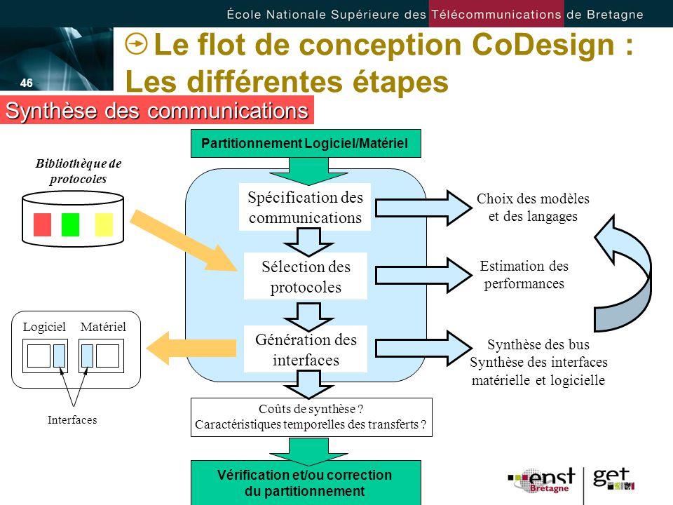 - 46 - Le flot de conception CoDesign : Les différentes étapes Synthèse des communications Partitionnement Logiciel/Matériel Spécification des communi