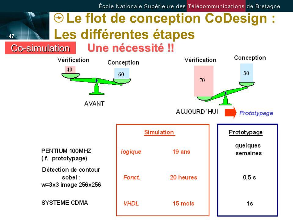 - 47 - Le flot de conception CoDesign : Les différentes étapes Co-simulation Une nécessité !!