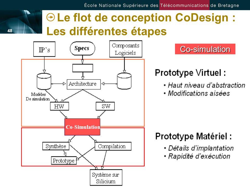 - 48 - Co-Simulation Le flot de conception CoDesign : Les différentes étapes Co-simulation