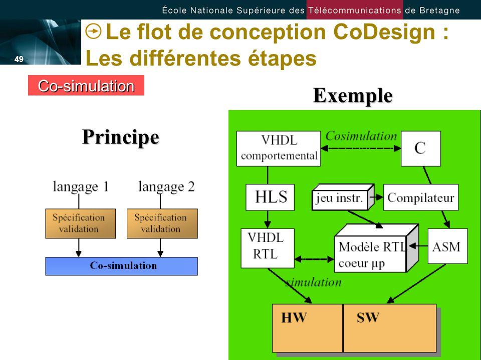 - 49 - Exemple Principe Le flot de conception CoDesign : Les différentes étapes Co-simulation