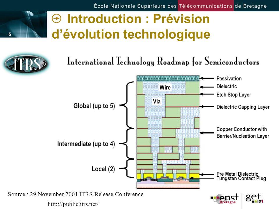 - 5 -- 5 - Introduction : Prévision dévolution technologique Source : 29 November 2001 ITRS Release Conference http://public.itrs.net/