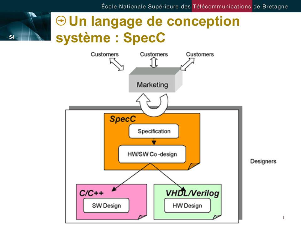 - 54 - Un langage de conception système : SpecC