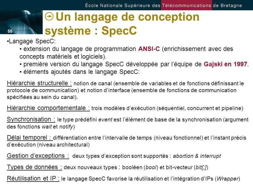 - 55 - Un langage de conception système : SpecC Langage SpecC: extension du langage de programmation ANSI-C (enrichissement avec des concepts matériel