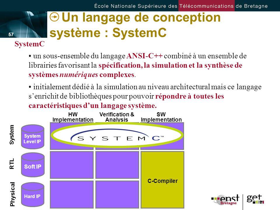 - 57 - Un langage de conception système : SystemC SystemC un sous-ensemble du langage ANSI-C++ combiné à un ensemble de librairies favorisant la spéci