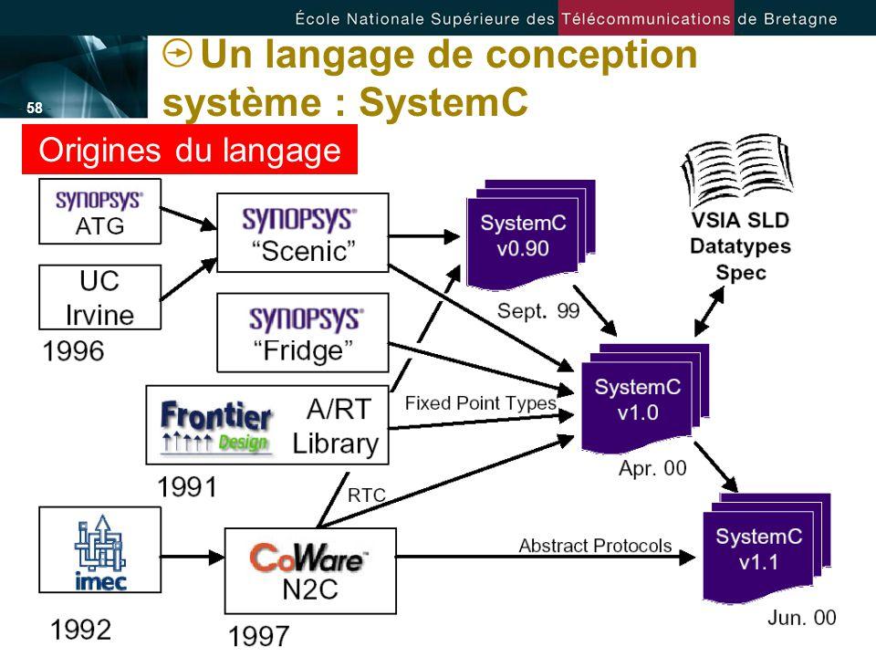 - 58 - Un langage de conception système : SystemC Origines du langage