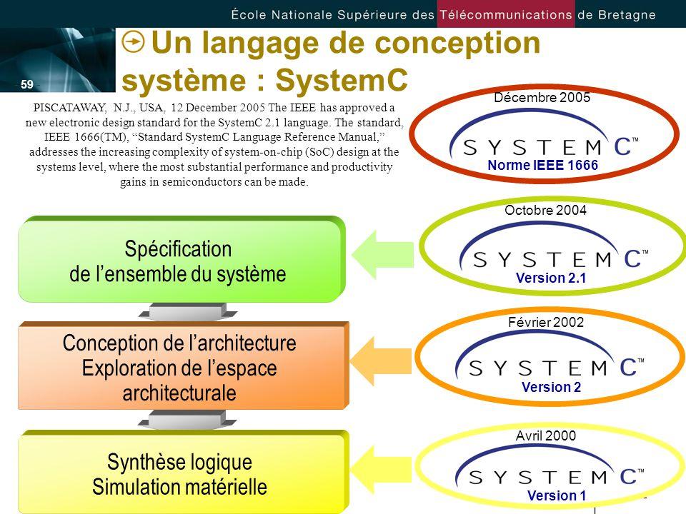 - 59 - Version 2.1 Spécification de lensemble du système Octobre 2004 Conception de larchitecture Exploration de lespace architecturale Février 2002 V