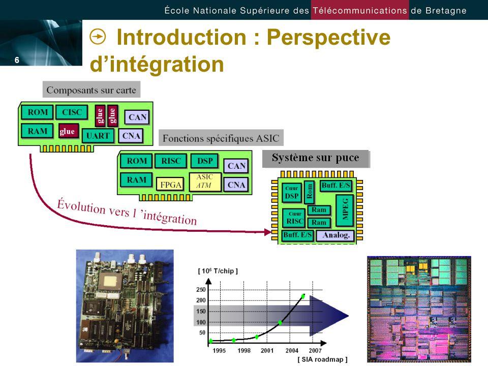 - 6 -- 6 - Introduction : Perspective dintégration