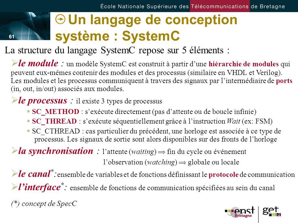 - 61 - Un langage de conception système : SystemC La structure du langage SystemC repose sur 5 éléments : le module : un modèle SystemC est construit