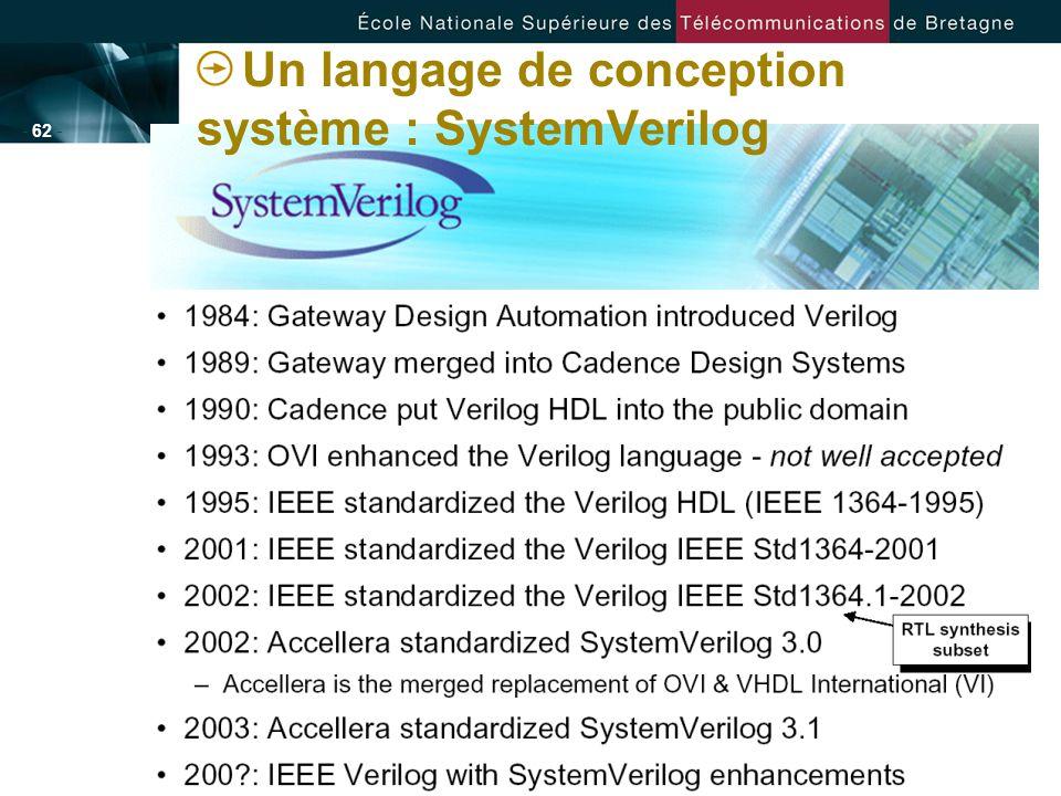 - 62 - Un langage de conception système : SystemVerilog