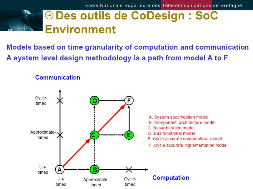 - 65 - Des outils de CoDesign : SoC Environment