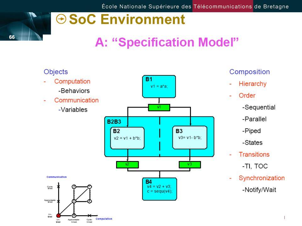 - 66 - SoC Environment