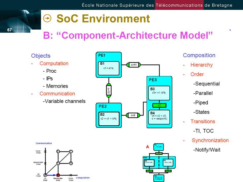 - 67 - SoC Environment