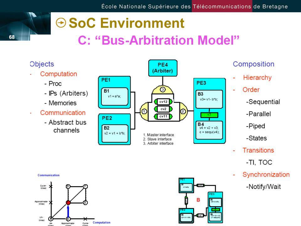 - 68 - SoC Environment