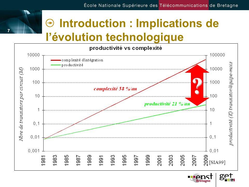 - 7 -- 7 - Introduction : Implications de lévolution technologique [SIA99] ?