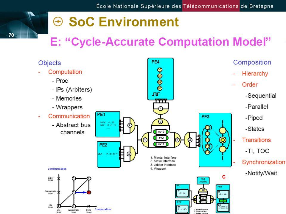 - 70 - SoC Environment