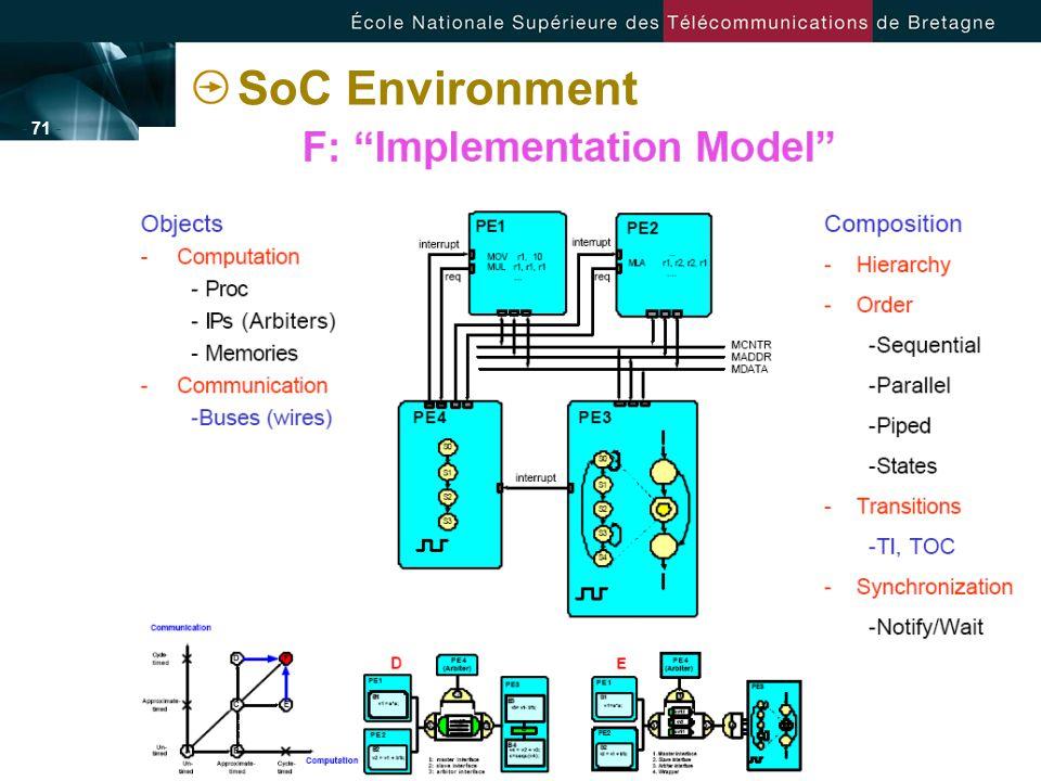 - 71 - SoC Environment