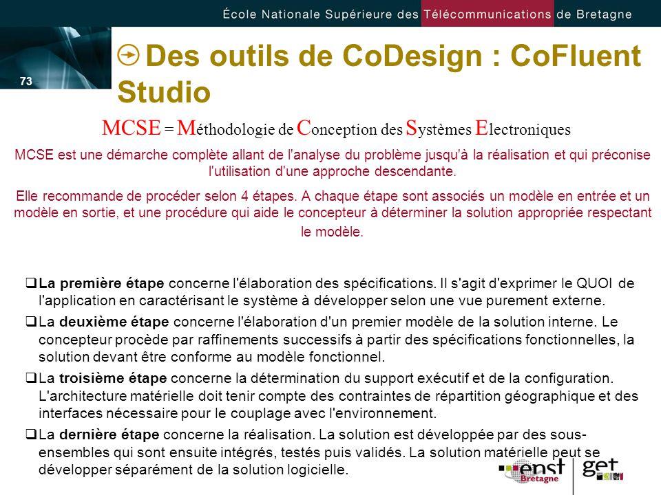 - 73 - Des outils de CoDesign : CoFluent Studio MCSE = M éthodologie de C onception des S ystèmes E lectroniques MCSE est une démarche complète allant